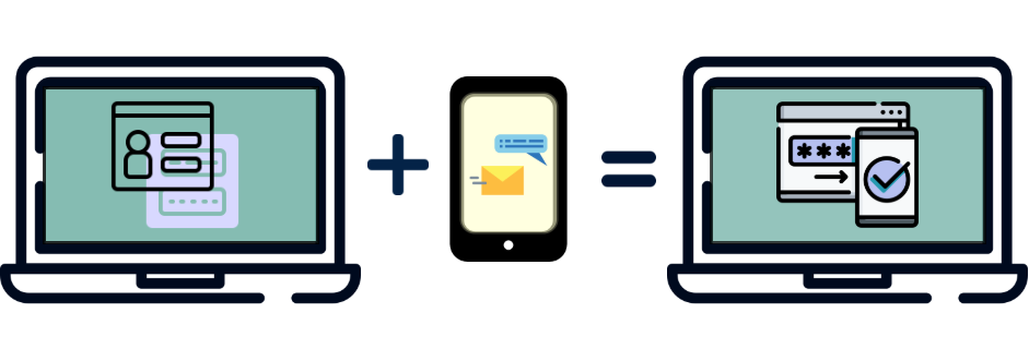 Two-factor authentication miniOrange